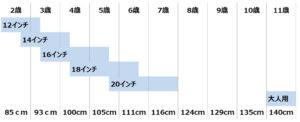 自転車サイズ表